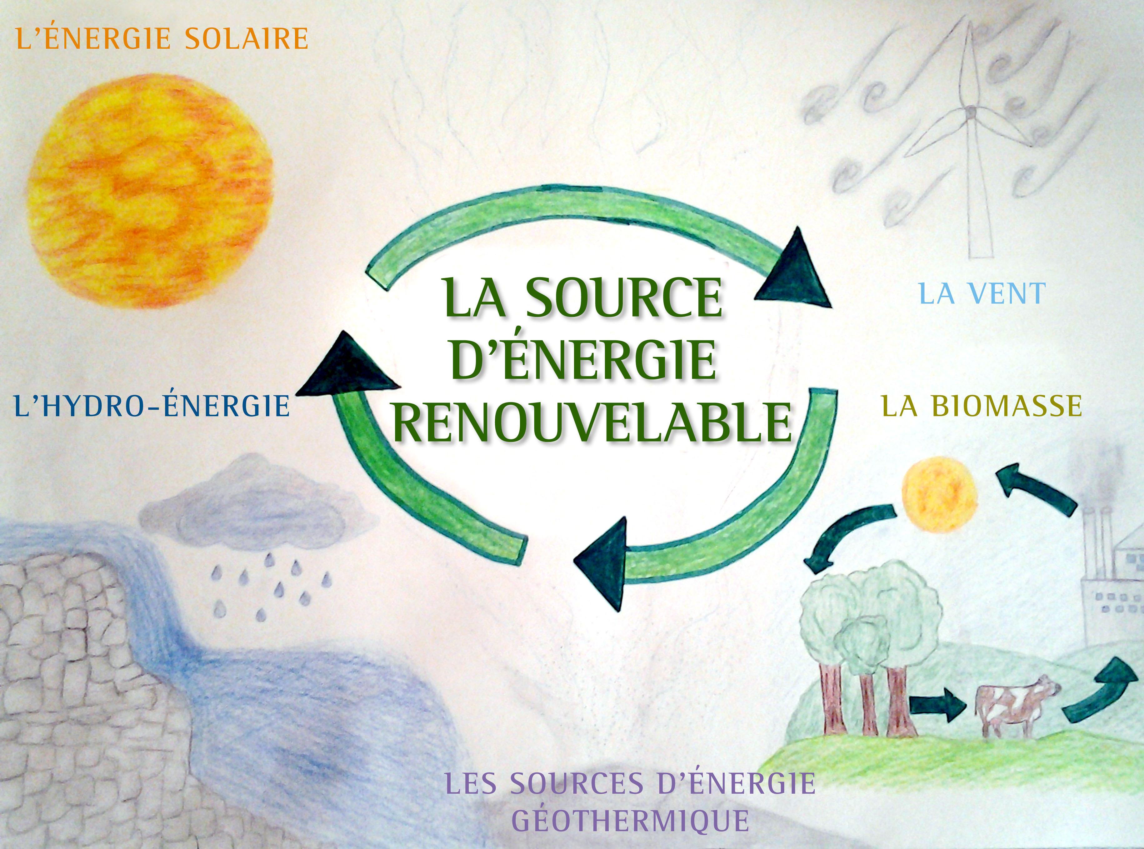 Obnovljivi_F